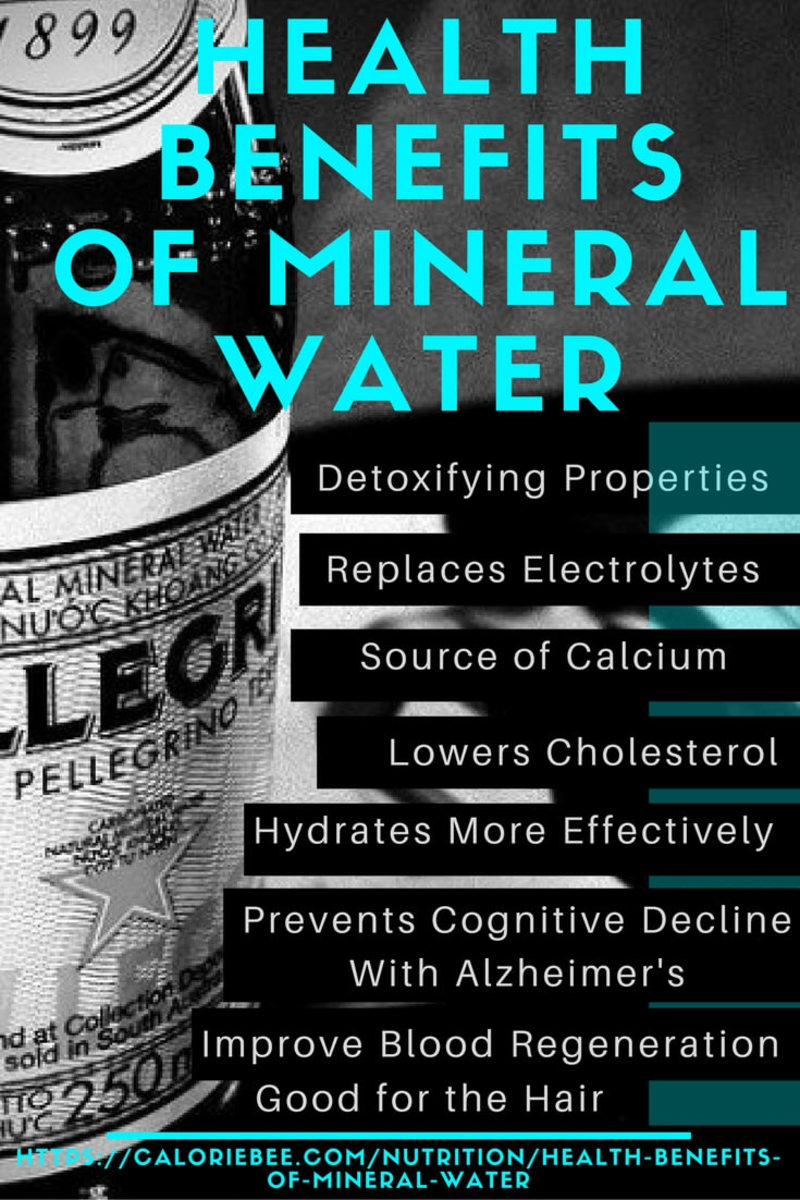 Benefits of mineral water infographic