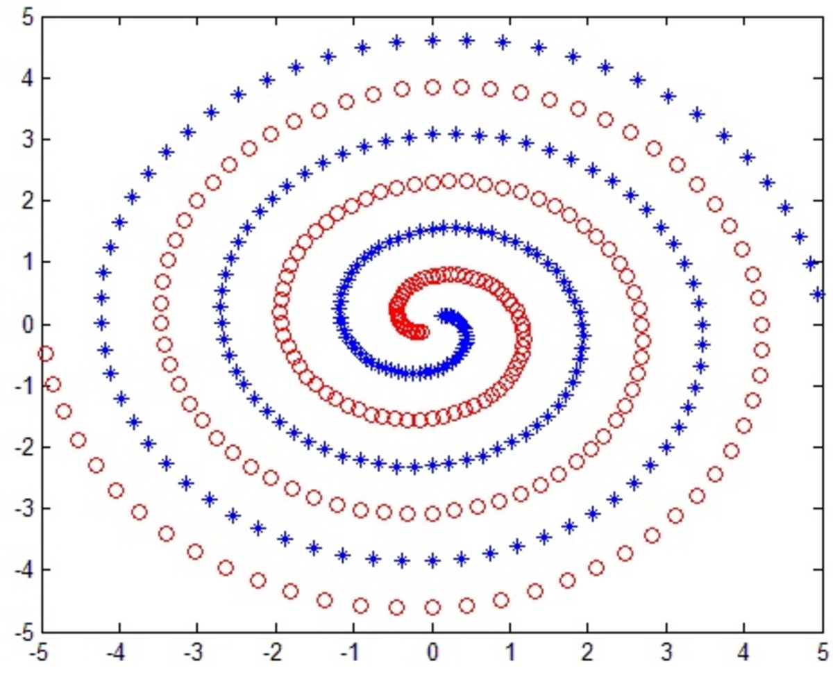 Data Spiral: Public Domain Image