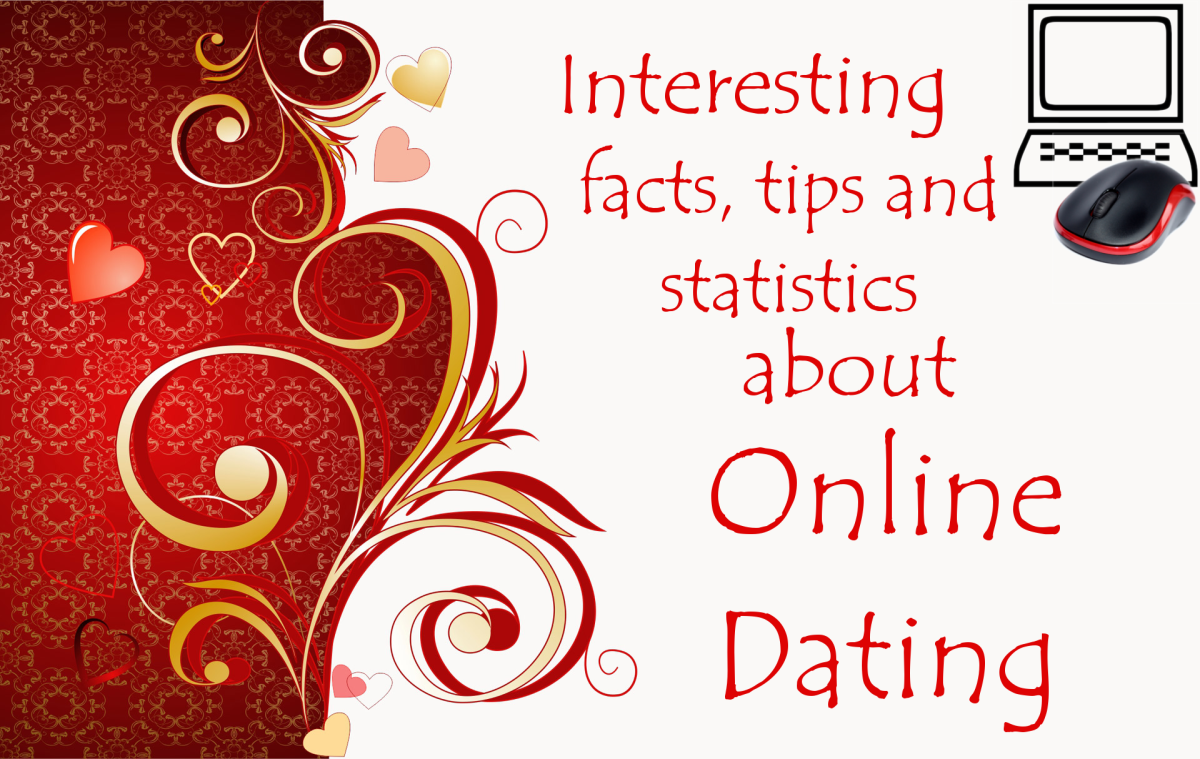 108 interesting facts, tips and statistics about online dating and relationships - Part I.