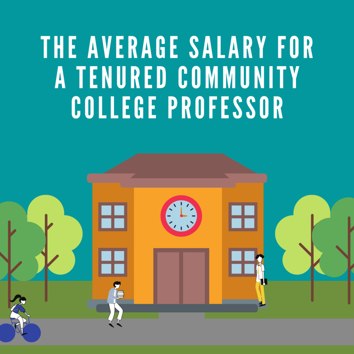 Learn all about what community colleges professors make on average.