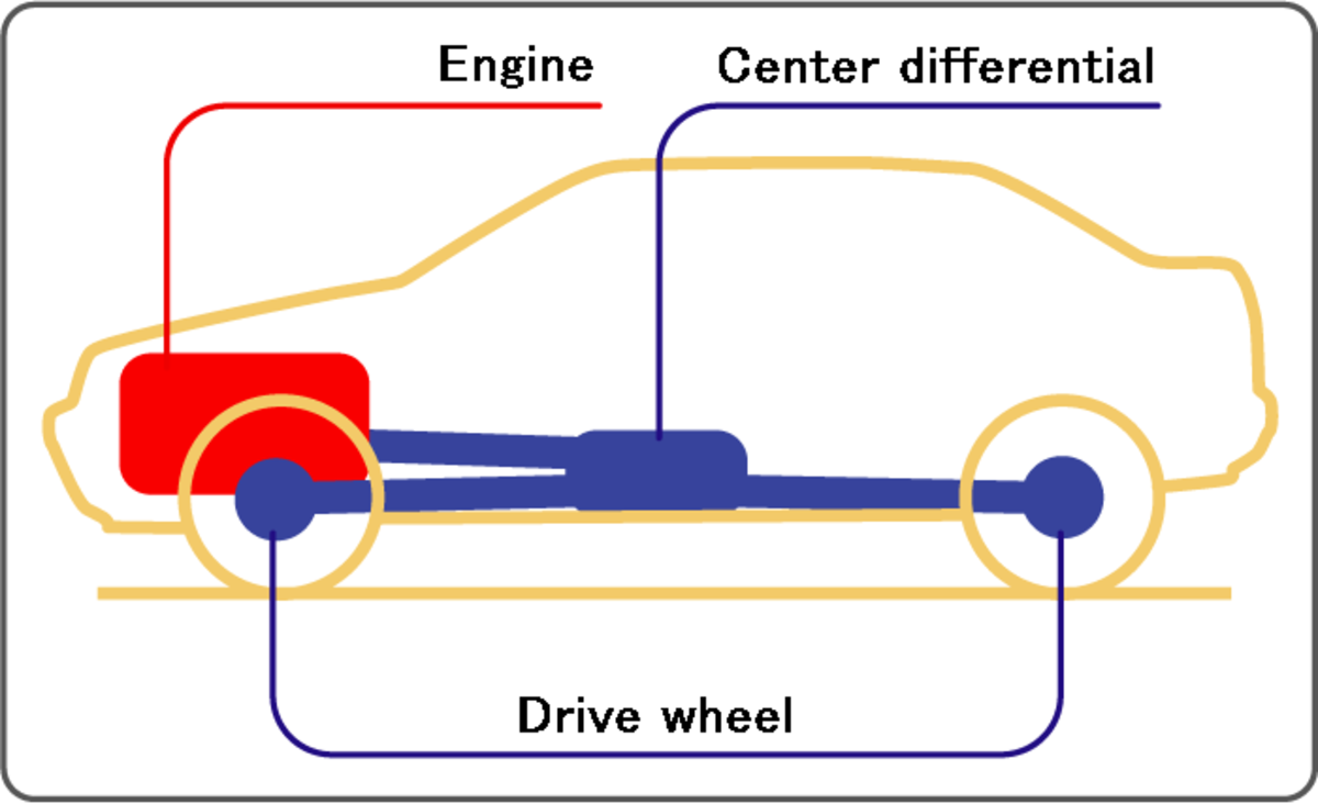 AWD Layout
