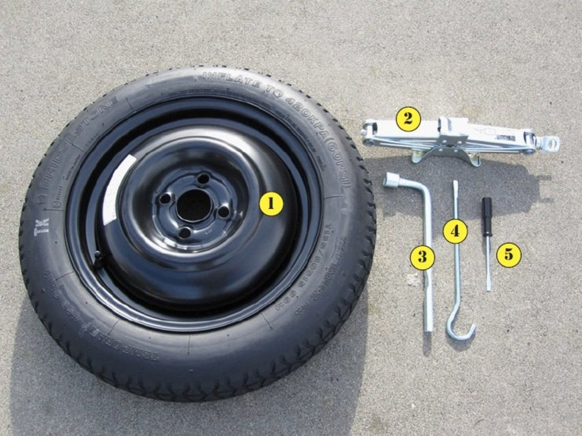 How to Change a Tire Step by Step