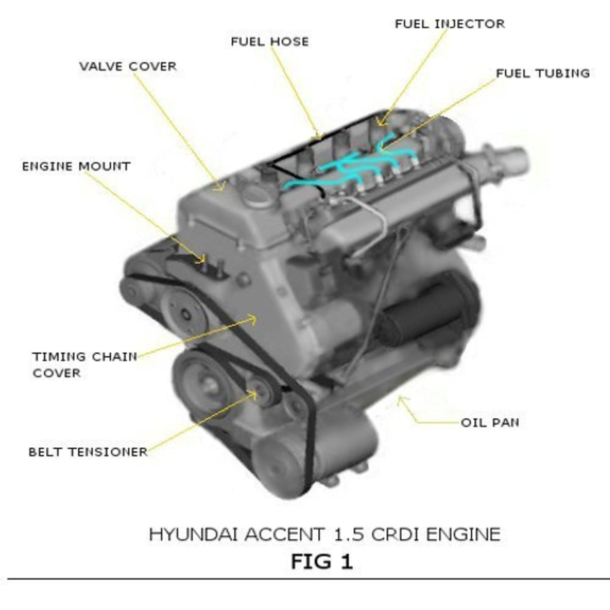 How to Replace the Timing Chains on Hyundai Accent or Verna CRDi Diesel Engine