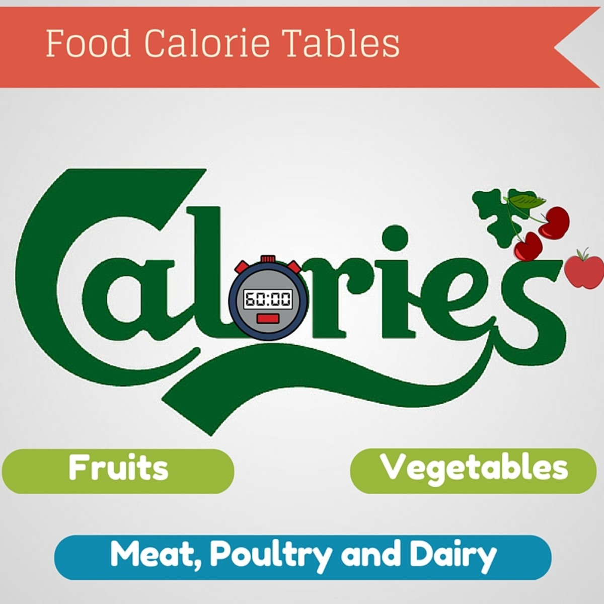 Food Calorie Quick Reference Tables | Caloriebee