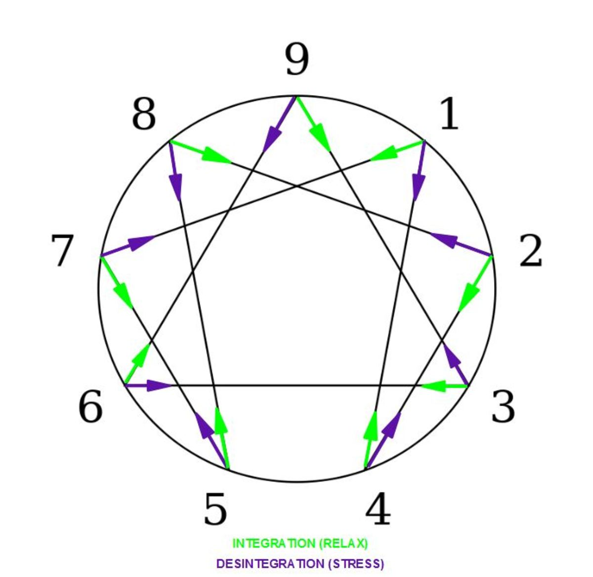 ​Where Did the Enneagram Come From? 6 Trailblazers and Innovators