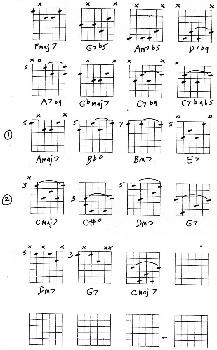 Guitar Chords - Latin Jazz Chords
