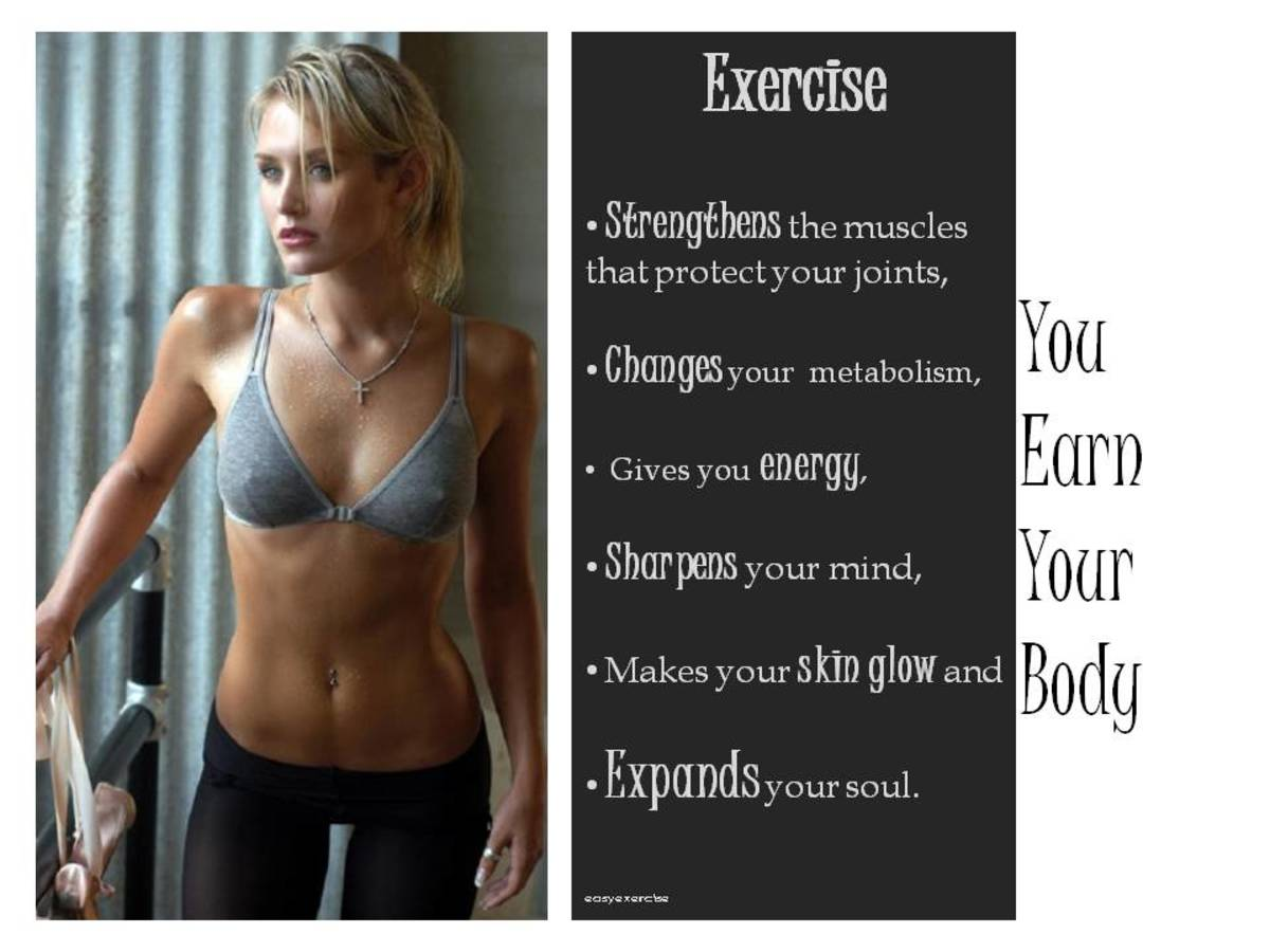 Motivational Fitness Posters for Home or Gym