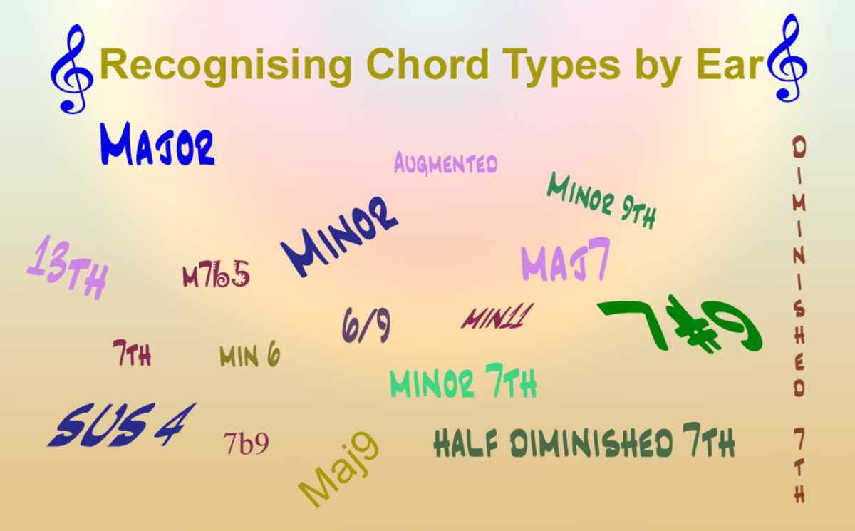 Ear Training for Musicians | How to Recognise Chord TYPES