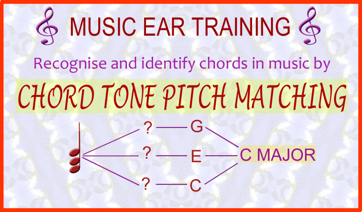 Music Ear Training How To Recognise Chords By Pitch Matching