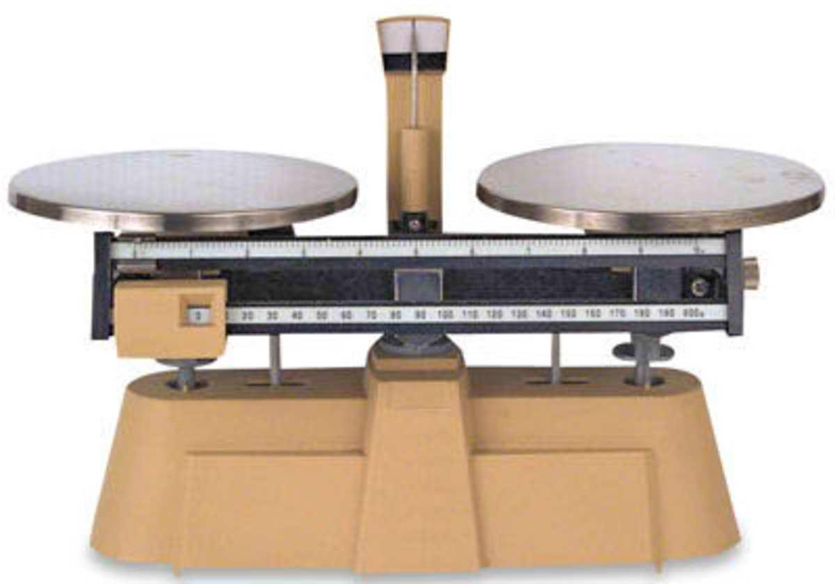 Common two-pan balance.