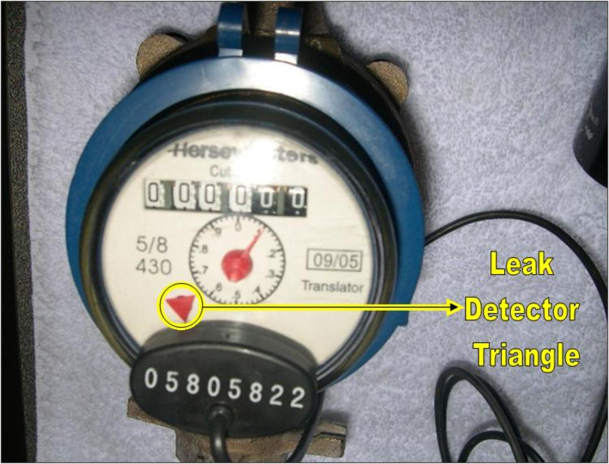 Water Meter Types and Uses