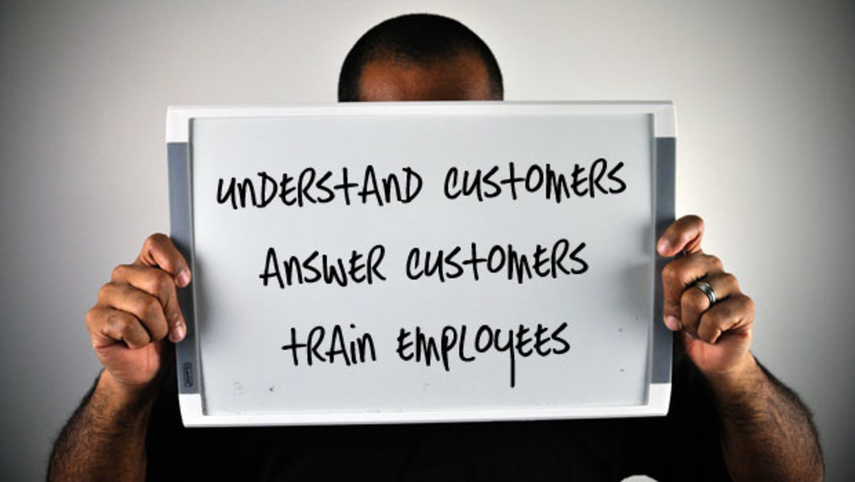 NVQ - Demonstrate Understanding of Customer Service - Part 1