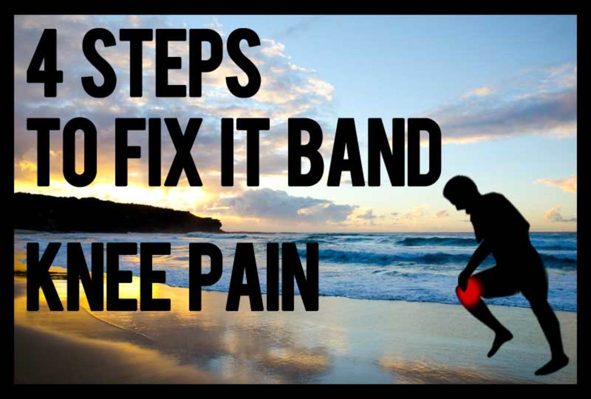 Iliotibial Band Syndrome Treatment - Fix IT Band Knee Pain