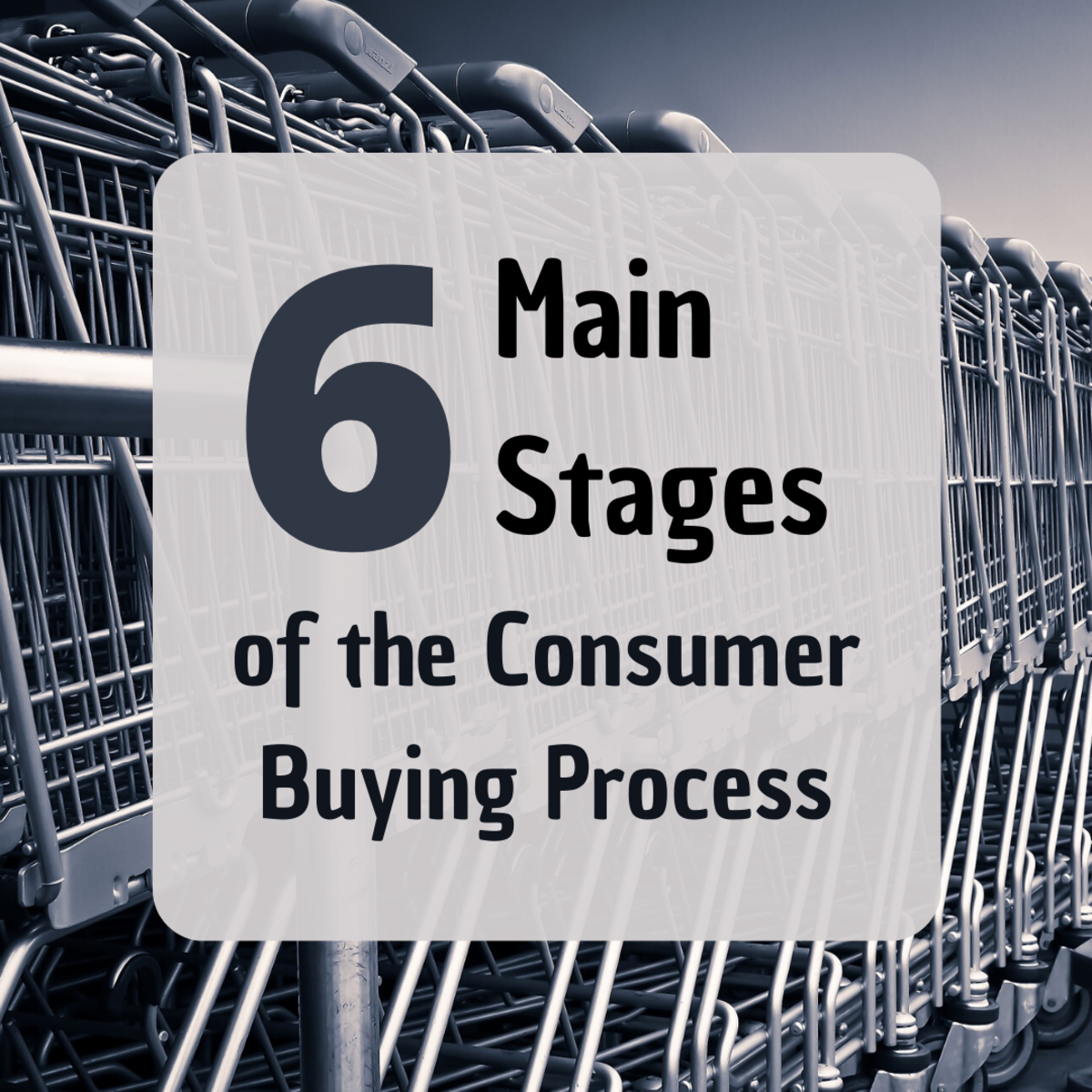 Learn more about consumer buying behavior, including the stages of the buying process.