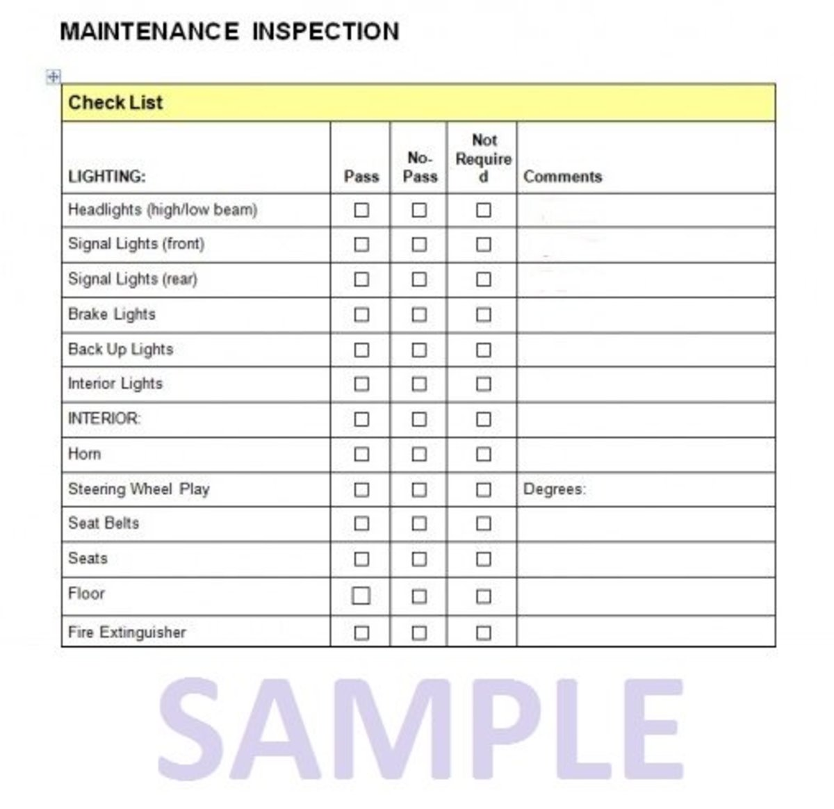 How to perform a car maintenance inspection hubpages - Reasons always schedule regular home inspection ...