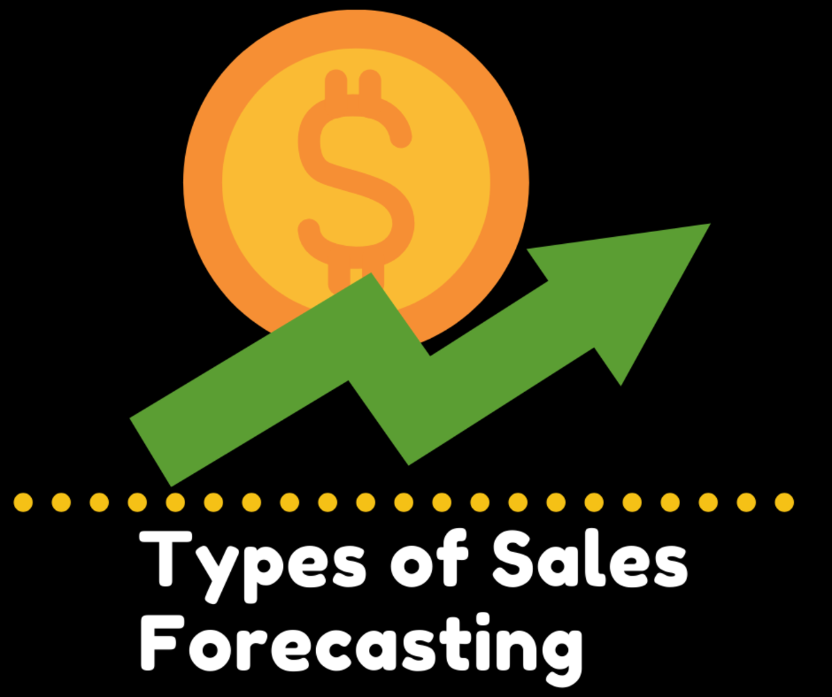 Learning the types of sales forecasting can make you a better employee and leader.