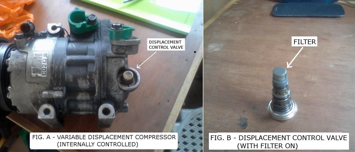 Adjusting a Variable-Displacement Compressor or Converting