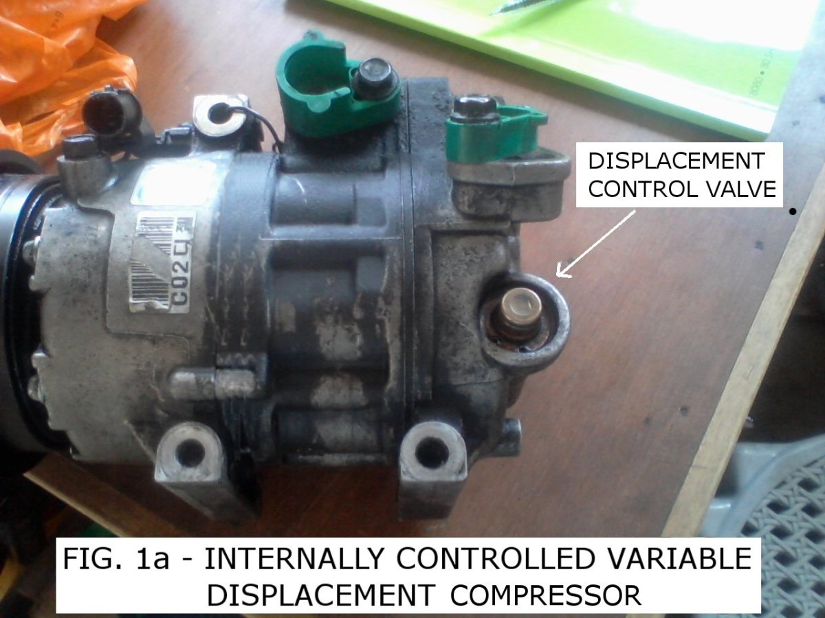 Variable Displacement Compressor - How it Works