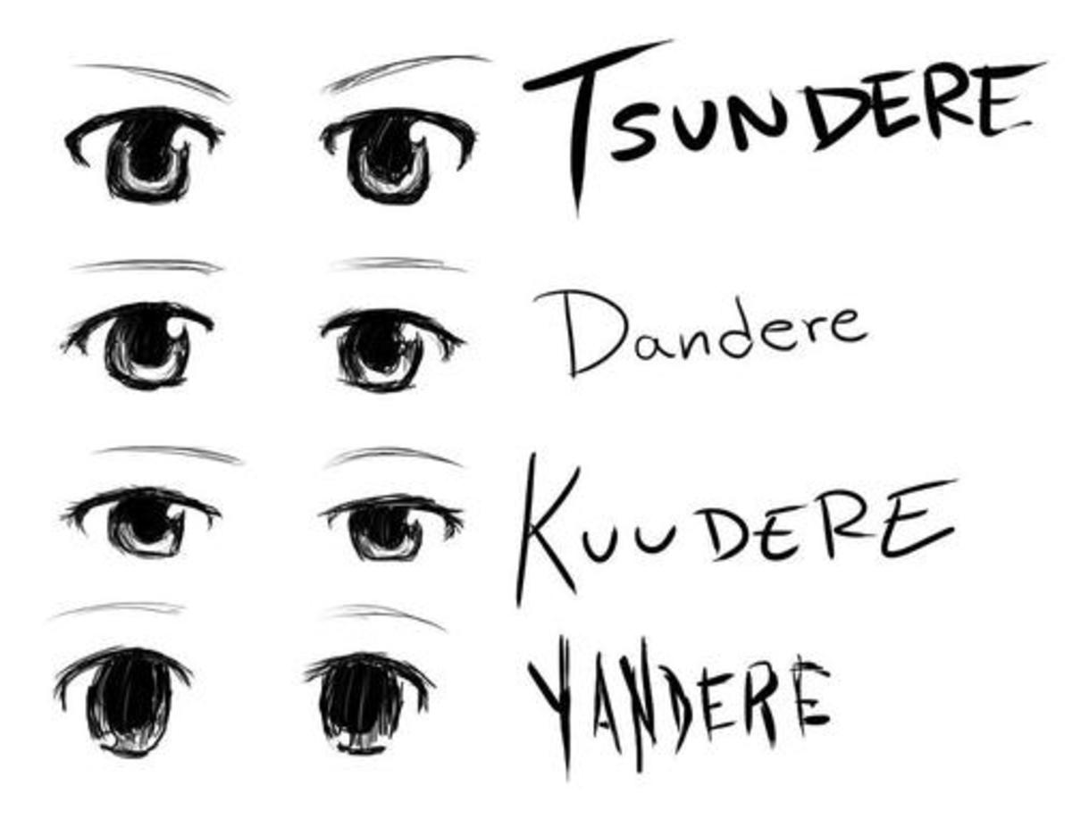 I 'Dere You: Kuudere to Yandere, Common Female Archetypes in Anime