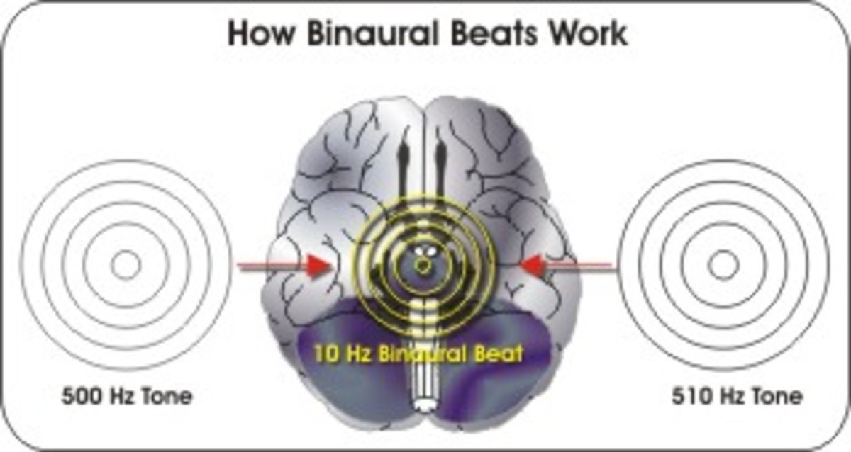 Binaural Beats: the Revolutionary Sound That Kills Pain, Increases IQ, and Allows Insomniacs to Sleep at Will.