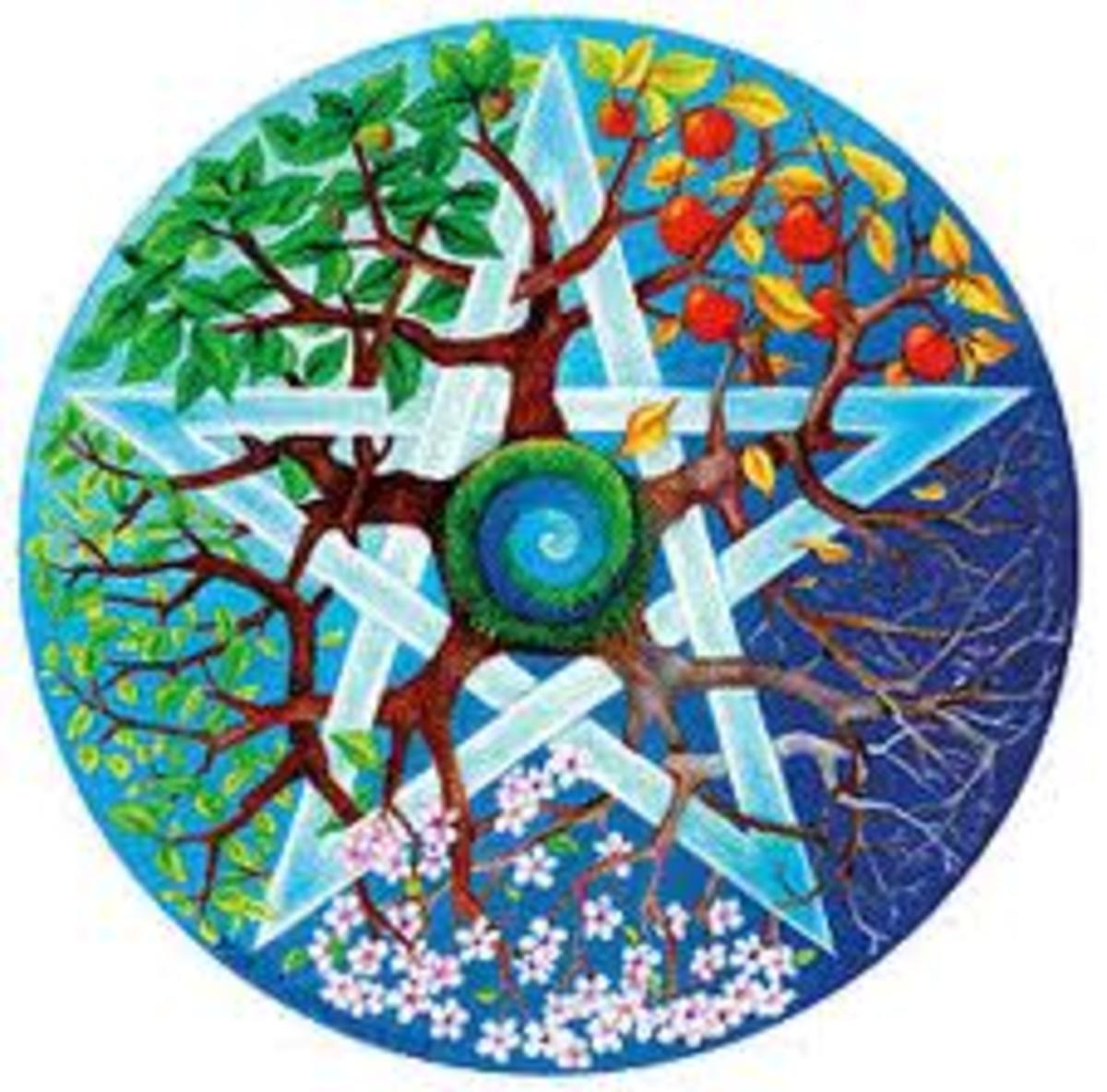 Suffer to Learn: Pagan Knowing, Learning, and Openness to Experience