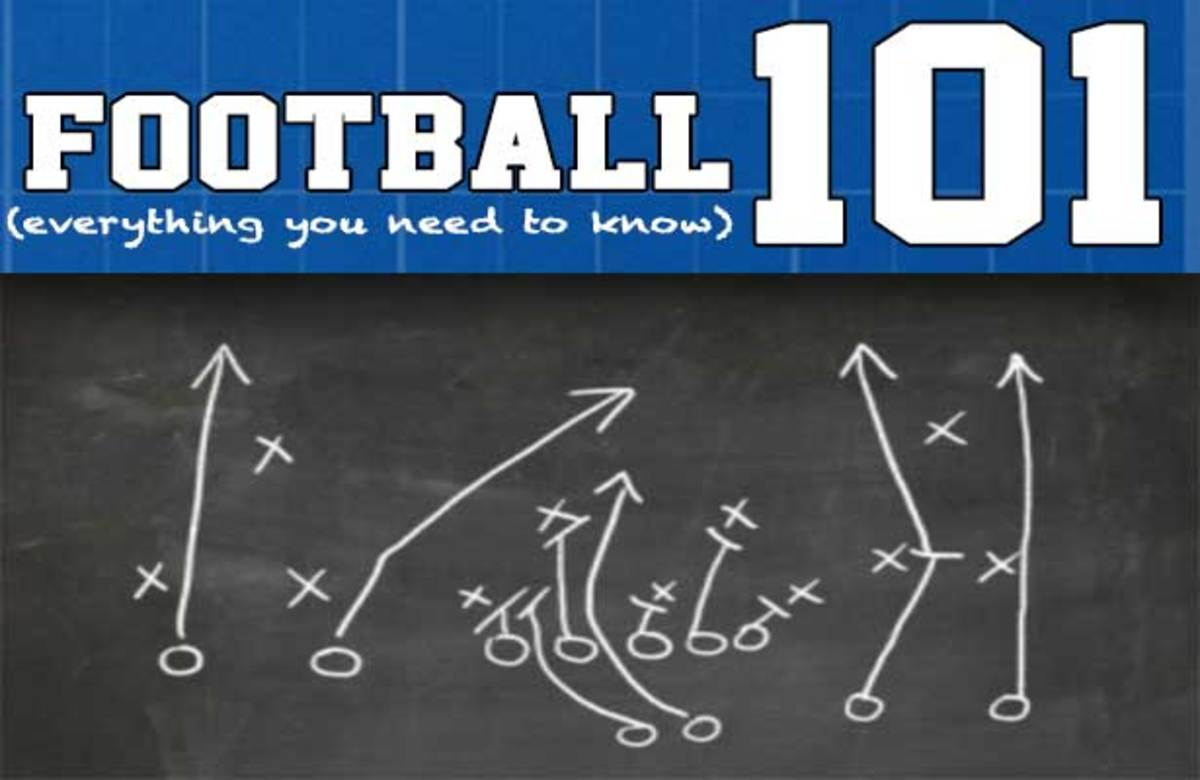 American Football Positions and What They Do
