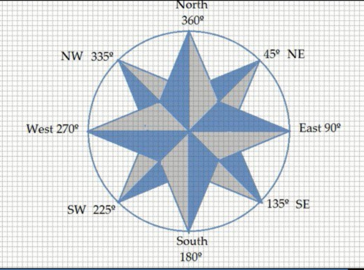 How to Draw a Compass Rose in MS Paint