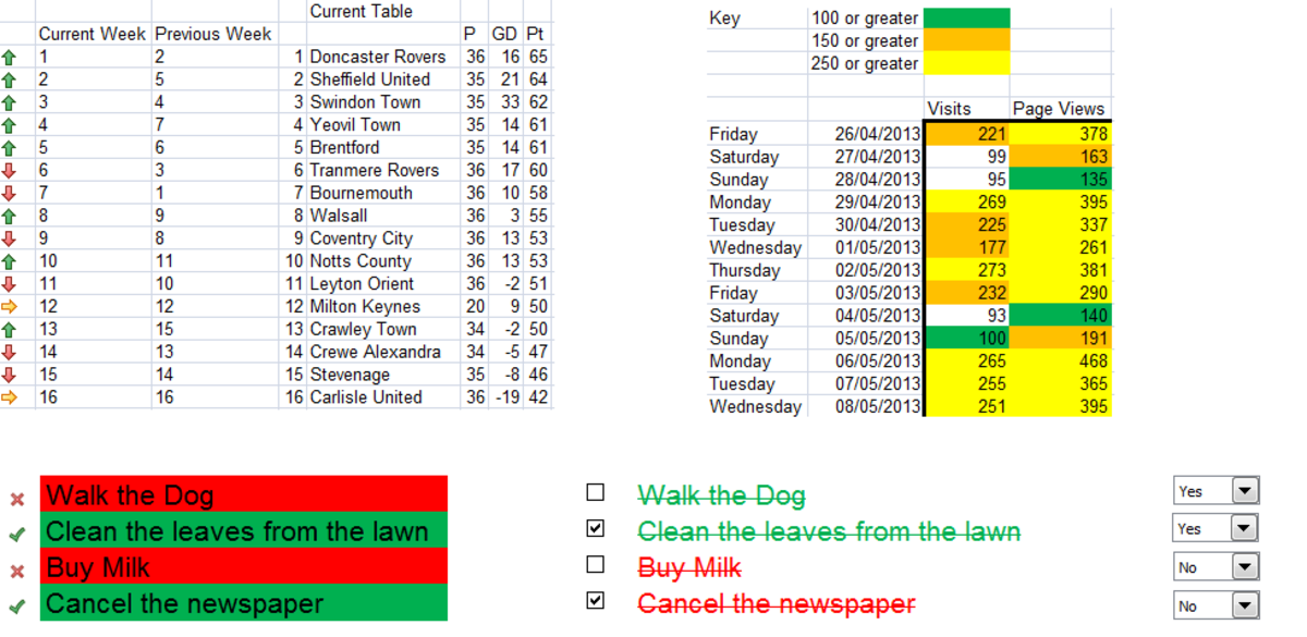 Examples of conditional formatting, created using Excel 2007 or Excel 2010.