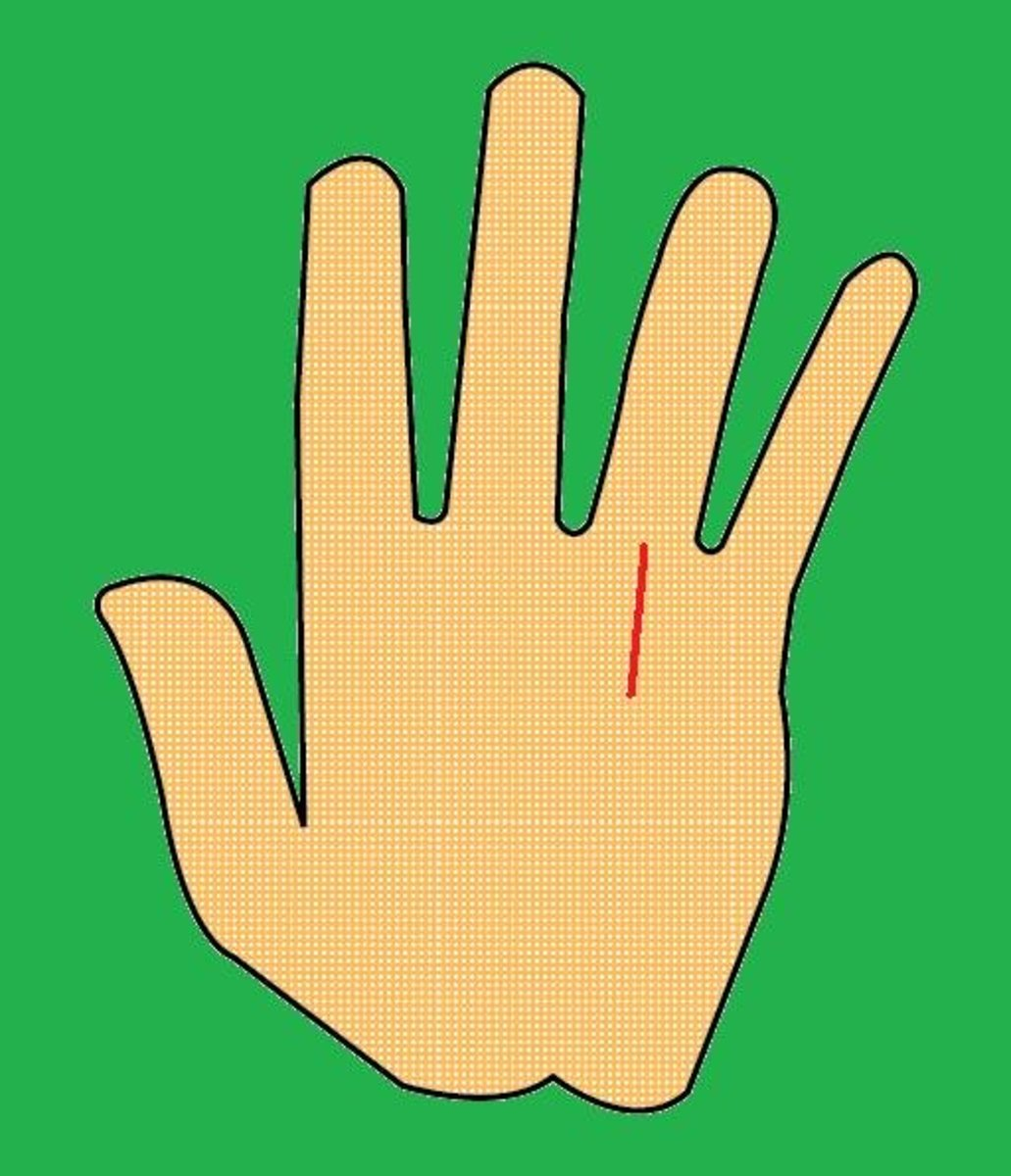 Wealthy and Successful Palmistry Hand Lines