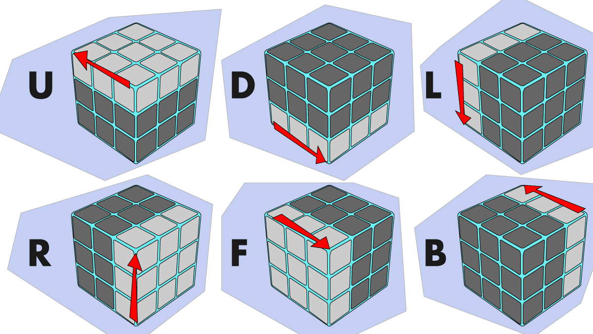 Rubik's cube algorithms 3x3