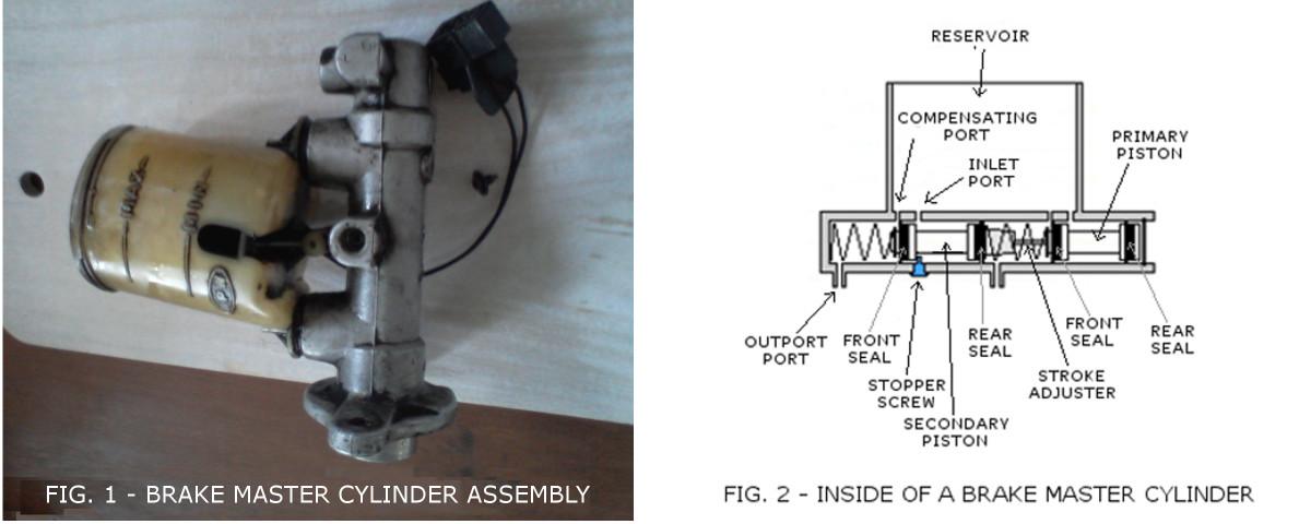 Figure 1 Brake Master Cylinder Assembly