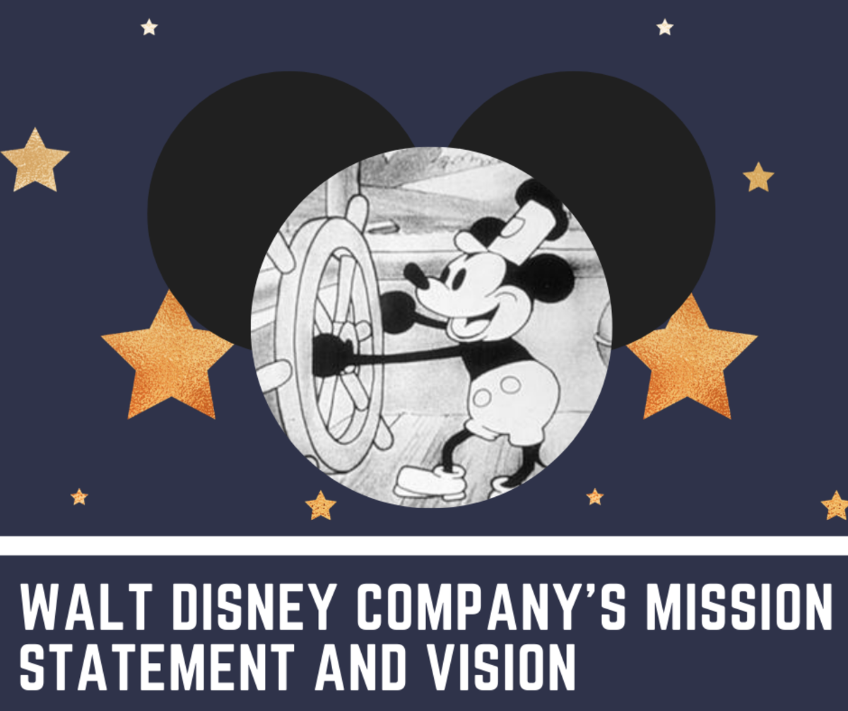 Walt Disney Company's Mission Statement and Vision: Formula for Success