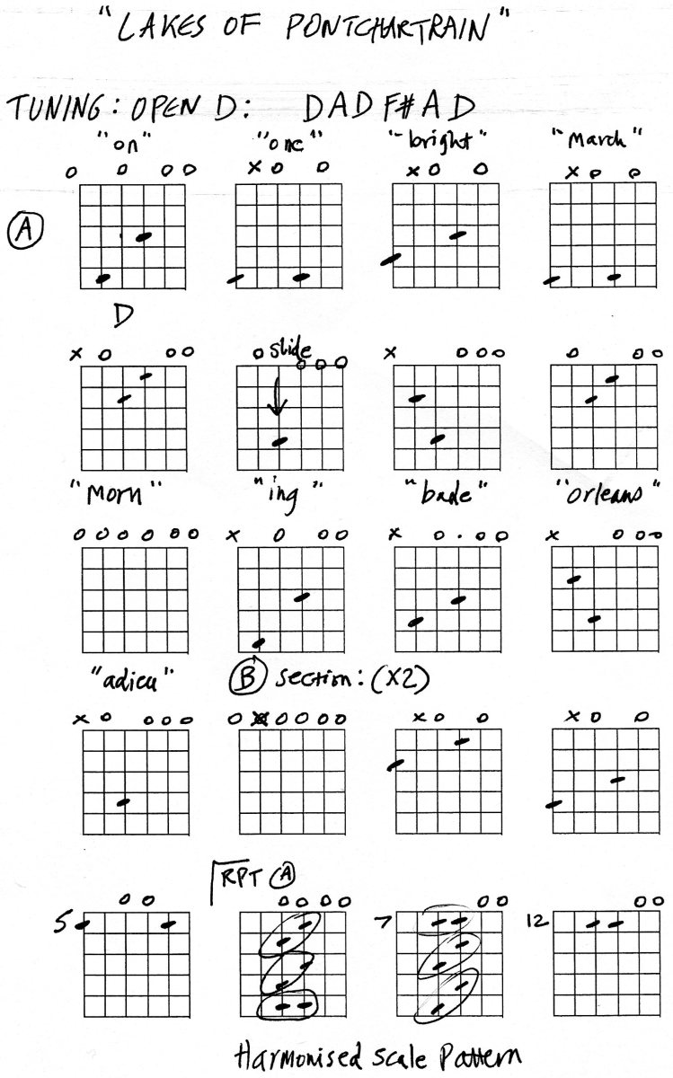 Open D Tuning, Guitar Chords