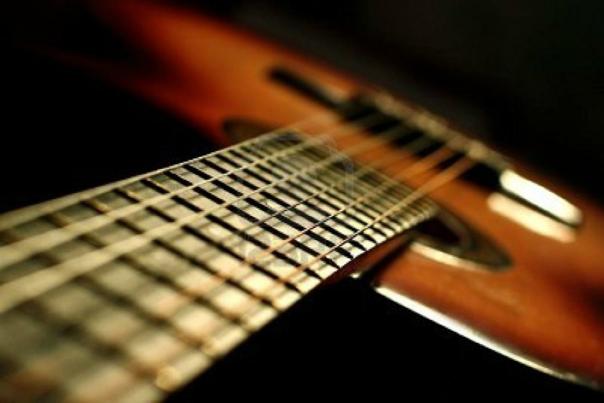 The Parts of an Acoustic Guitar and Their Functions