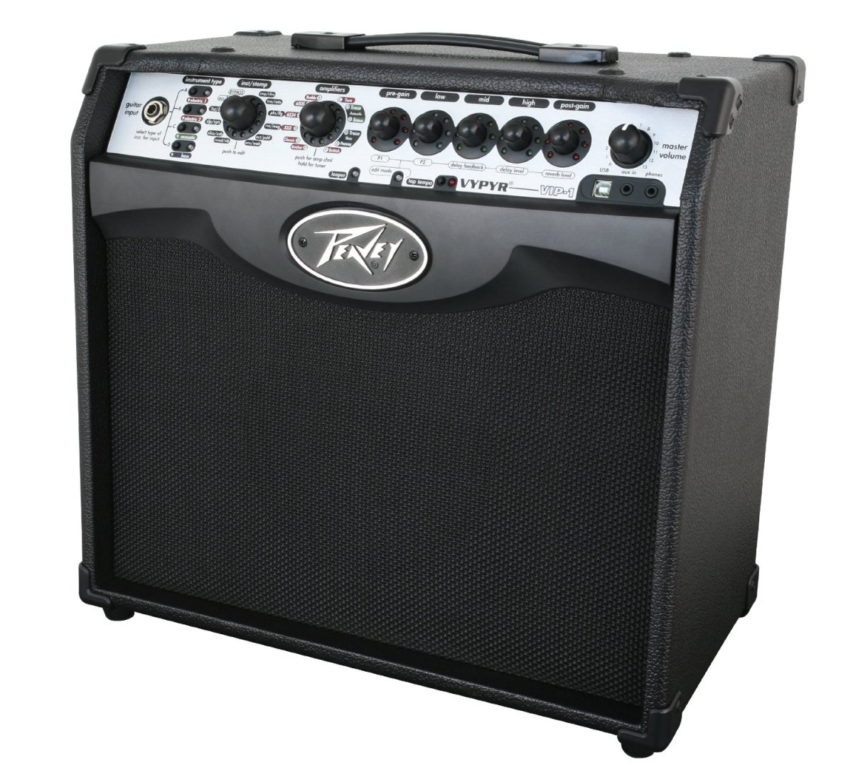Best Small Guitar Amps for Practice and Home Use