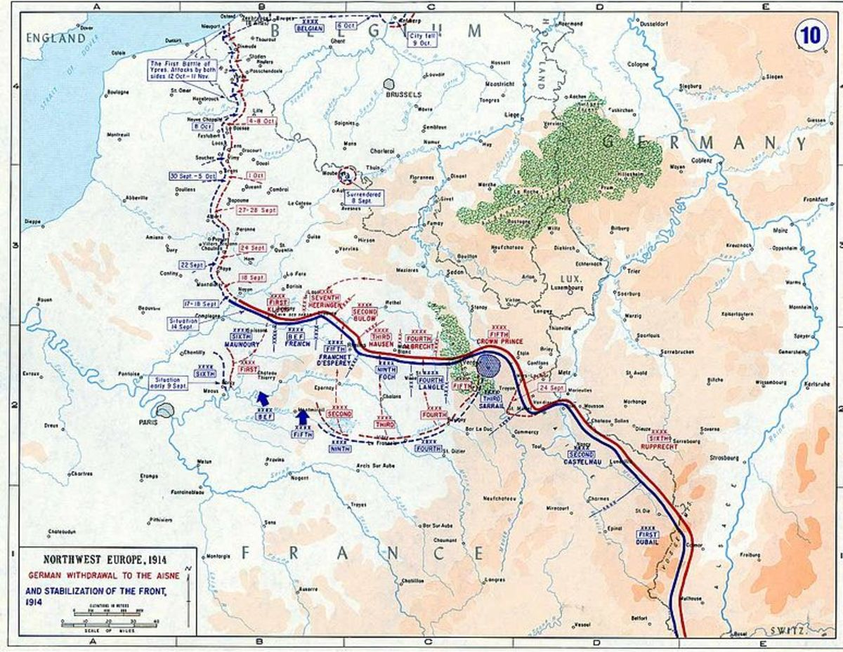 WWI: The Trenches of World War One