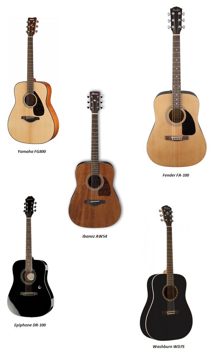 top 5 best acoustic guitars for beginners 2019 spinditty. Black Bedroom Furniture Sets. Home Design Ideas