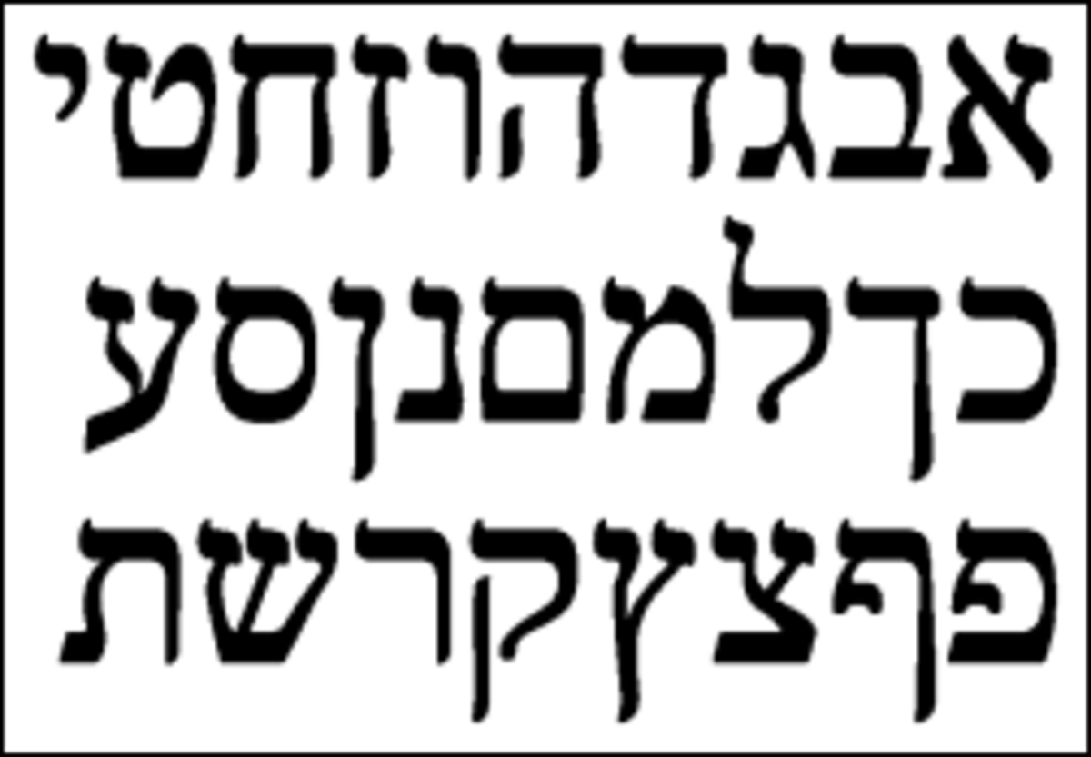 Hebrew Alphabet.