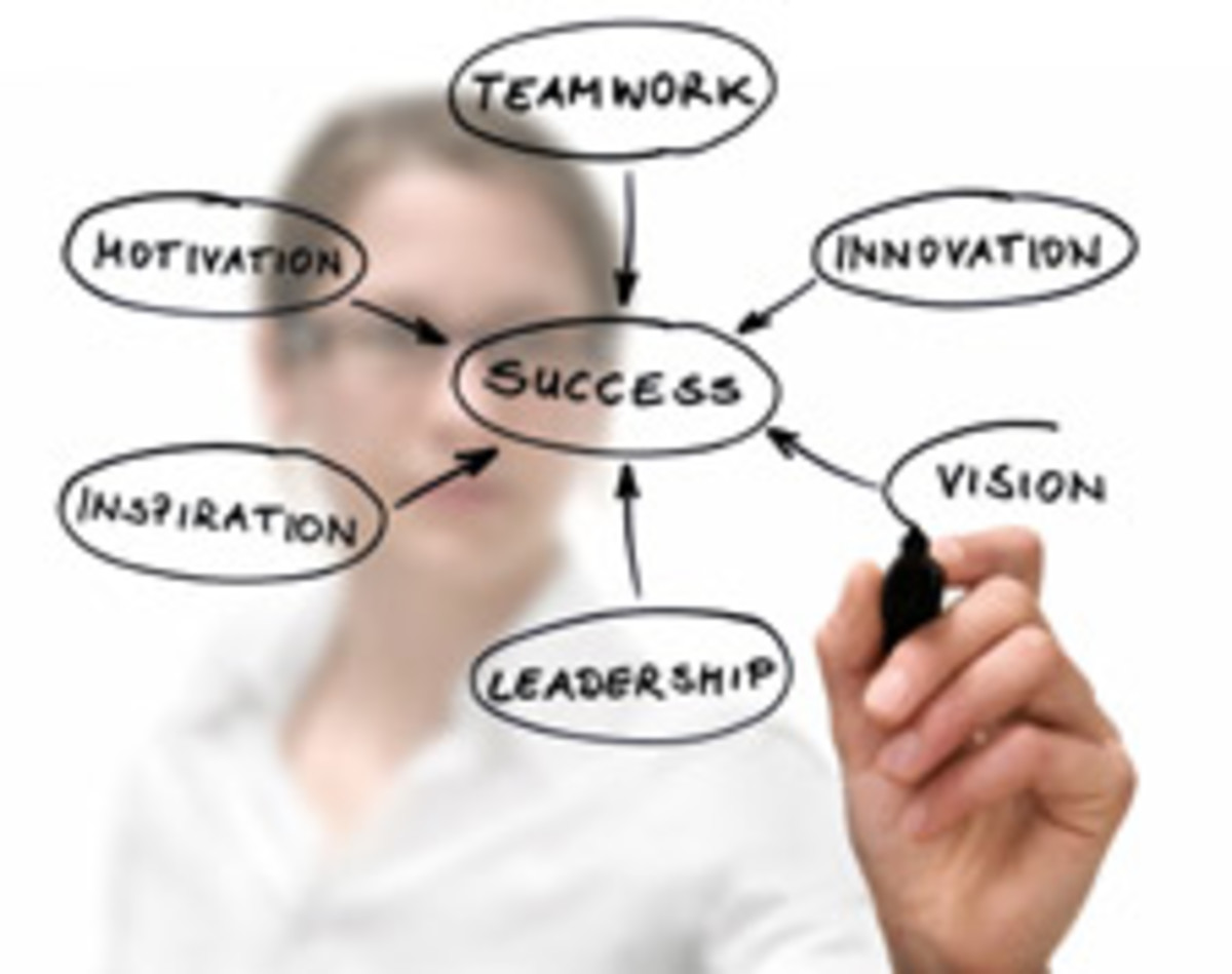 Responding to Change in a Business Environment: Your Role in Supporting Change