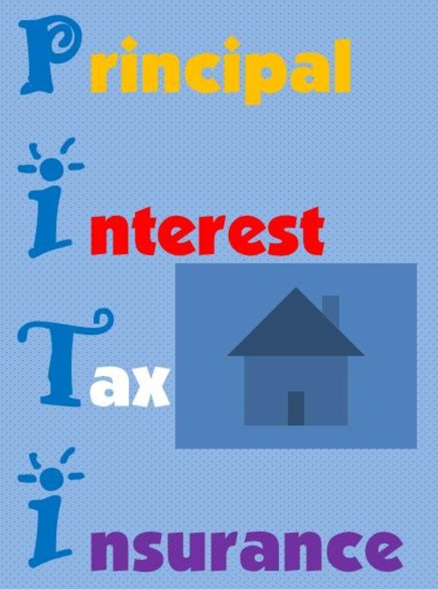 Principal, Interest, Tax, and Insurance - Components of your mortgage payment.