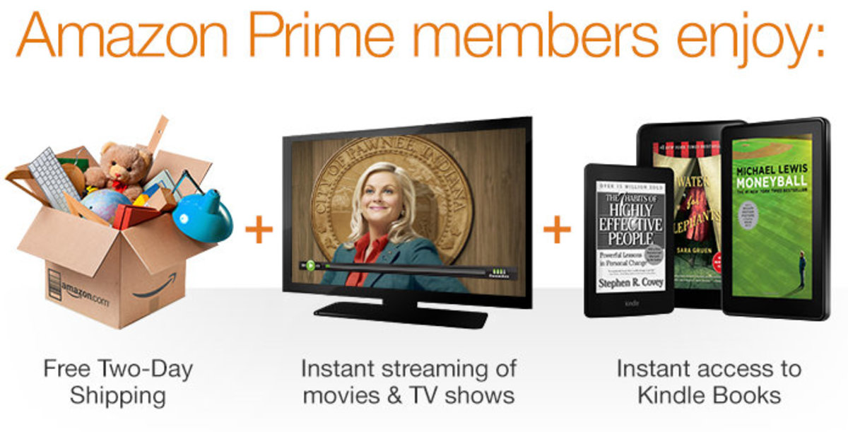 If these benefits appeal to you, you should probably get an Amazon Prime Membership. Or not?