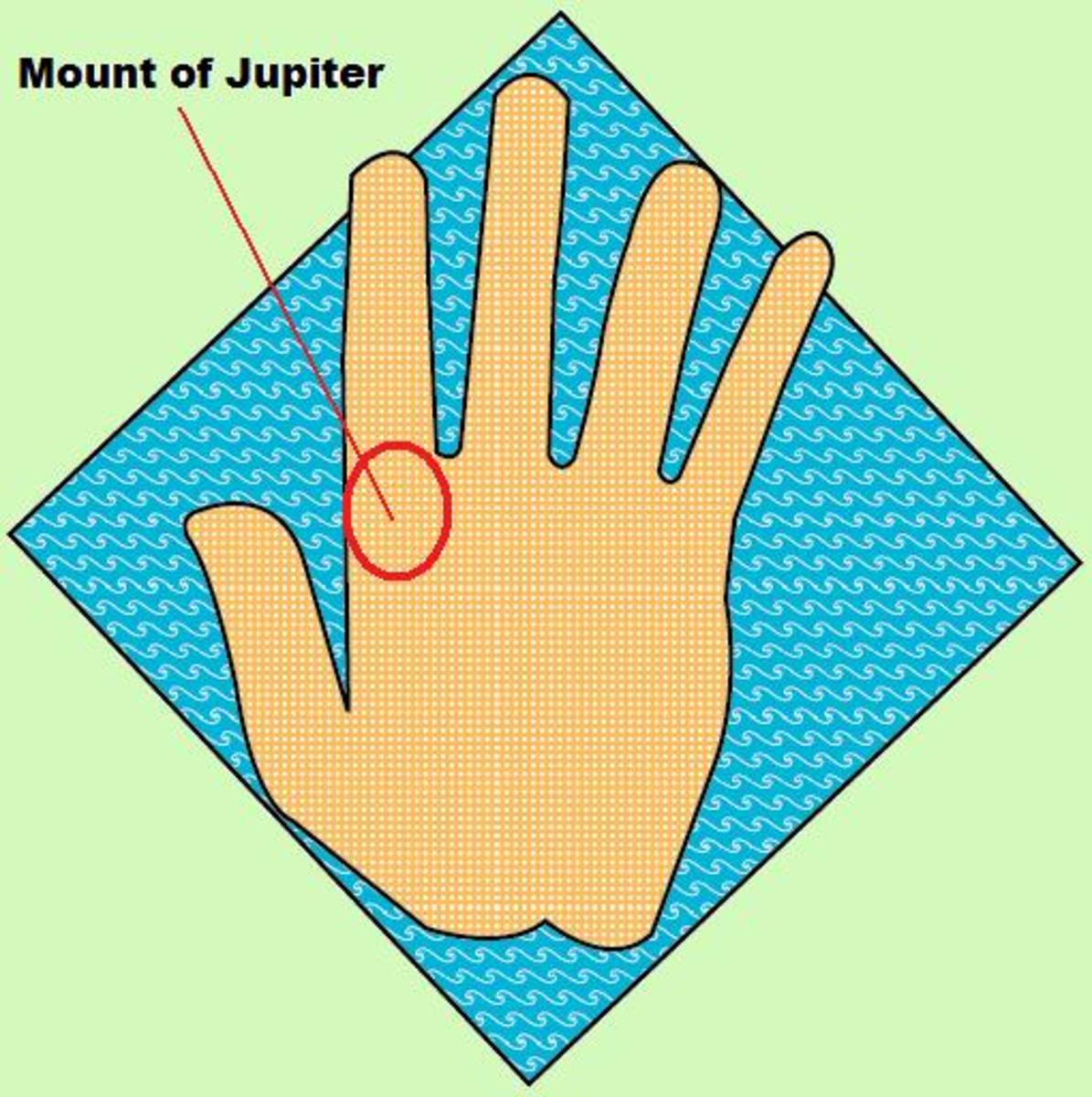 Mount of Jupiter beneath the forefinger
