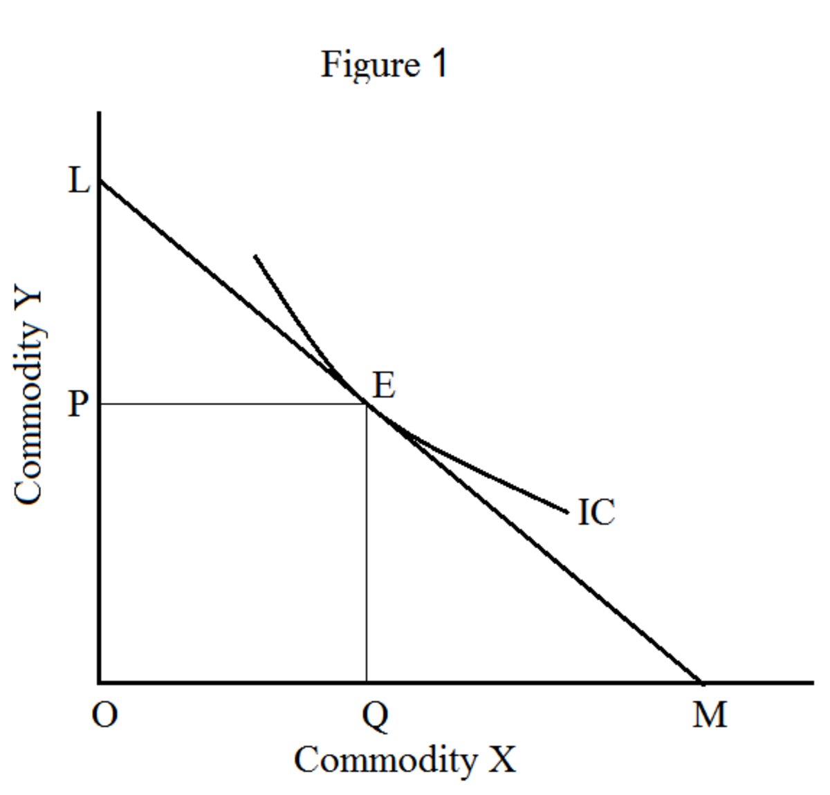How is Indifference Curve Analysis Superior to Marshallian Cardinal Utility Theory?