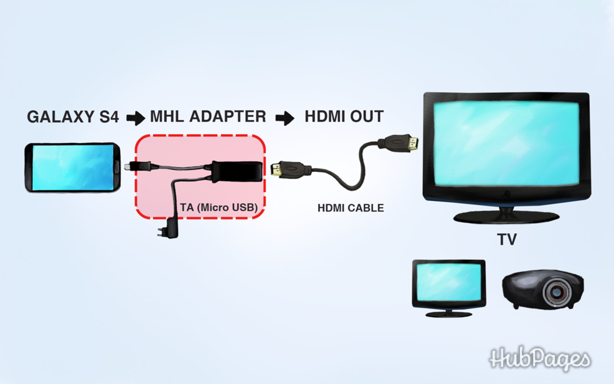 How To Connect A Samsung Galaxy S4 To A Tv With Hdmi