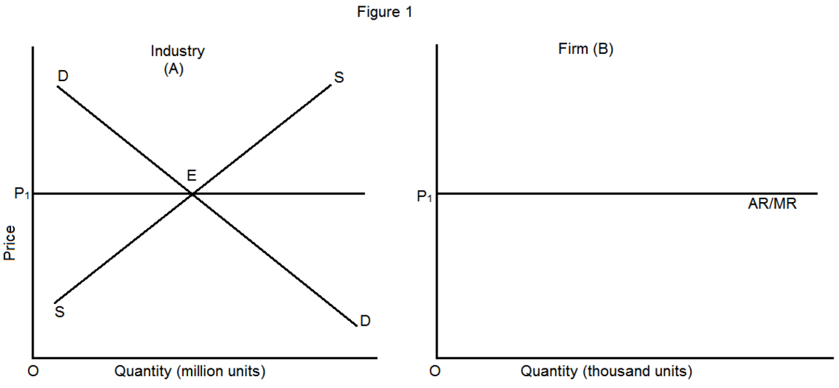 total revenue and its concepts Marginal revenue product, usually abbreviated mrp, is found by dividing the change in total revenue by the change in the variable input or by multiplying marginal physical product by marginal revenue this is also termed value of the marginal product marginal revenue product is a key concept for understanding the.