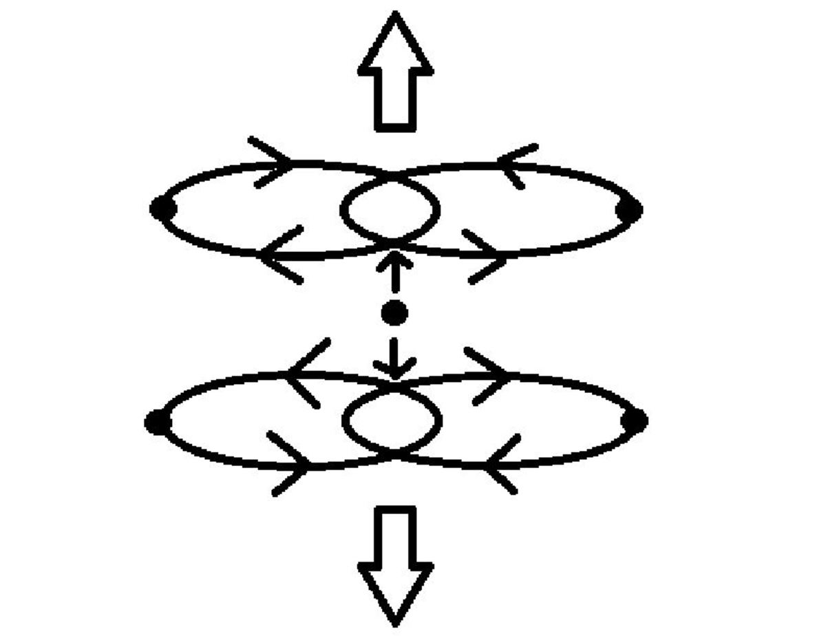 Diagram of a 5-body system.