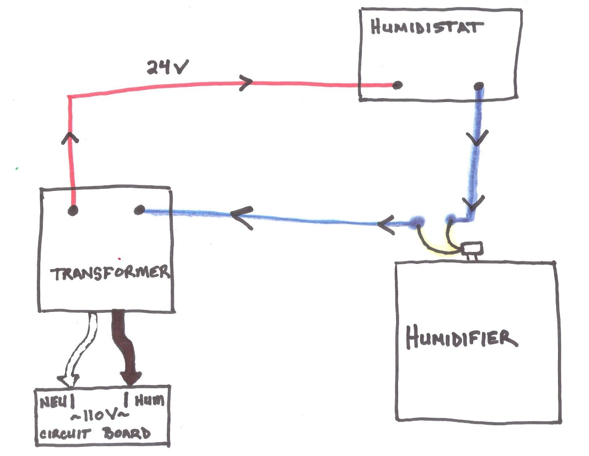 Wiring Diagram For Humidifier - Search Wiring Diagrams on