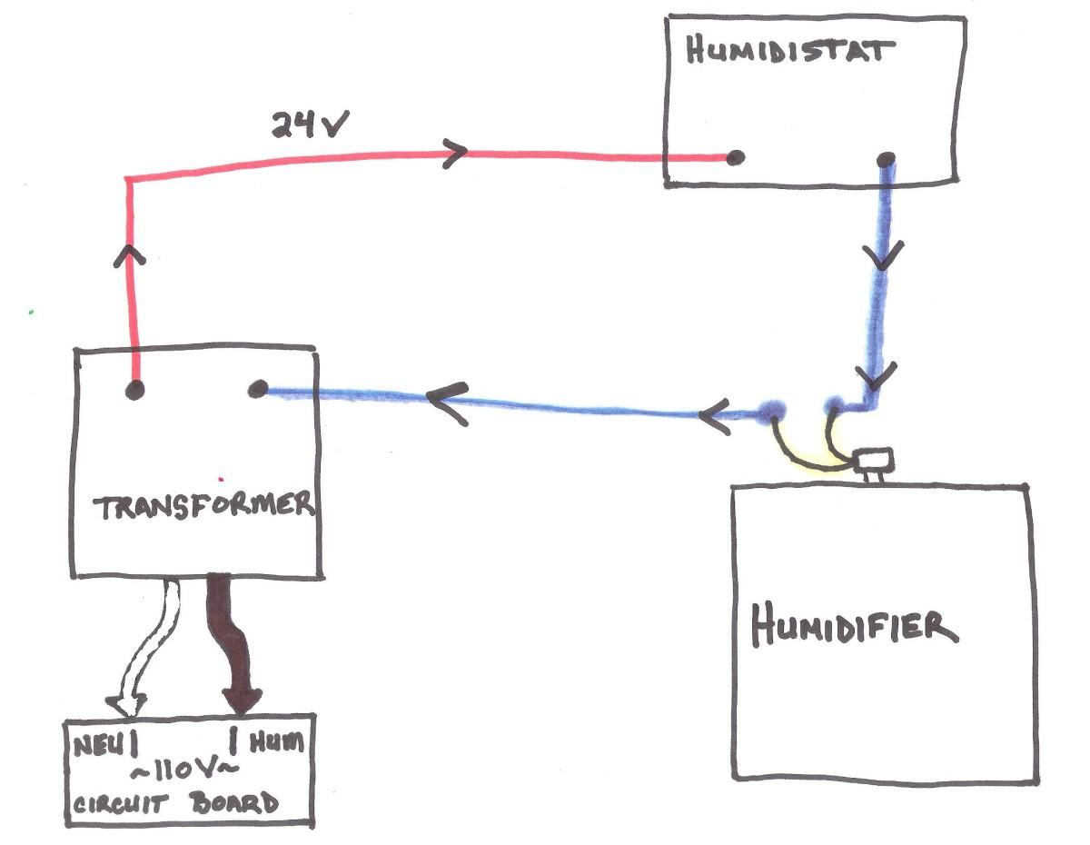 550 humidifier wiring diagram 550 diy wiring diagrams