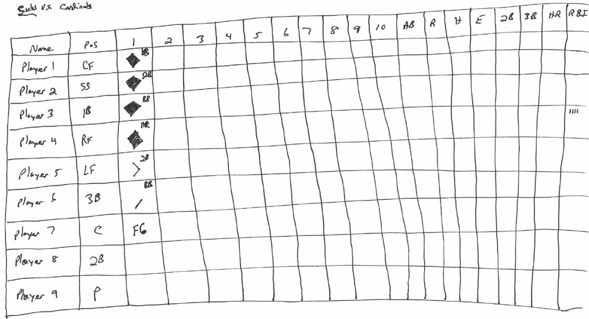 How to Create a Baseball Scorecard