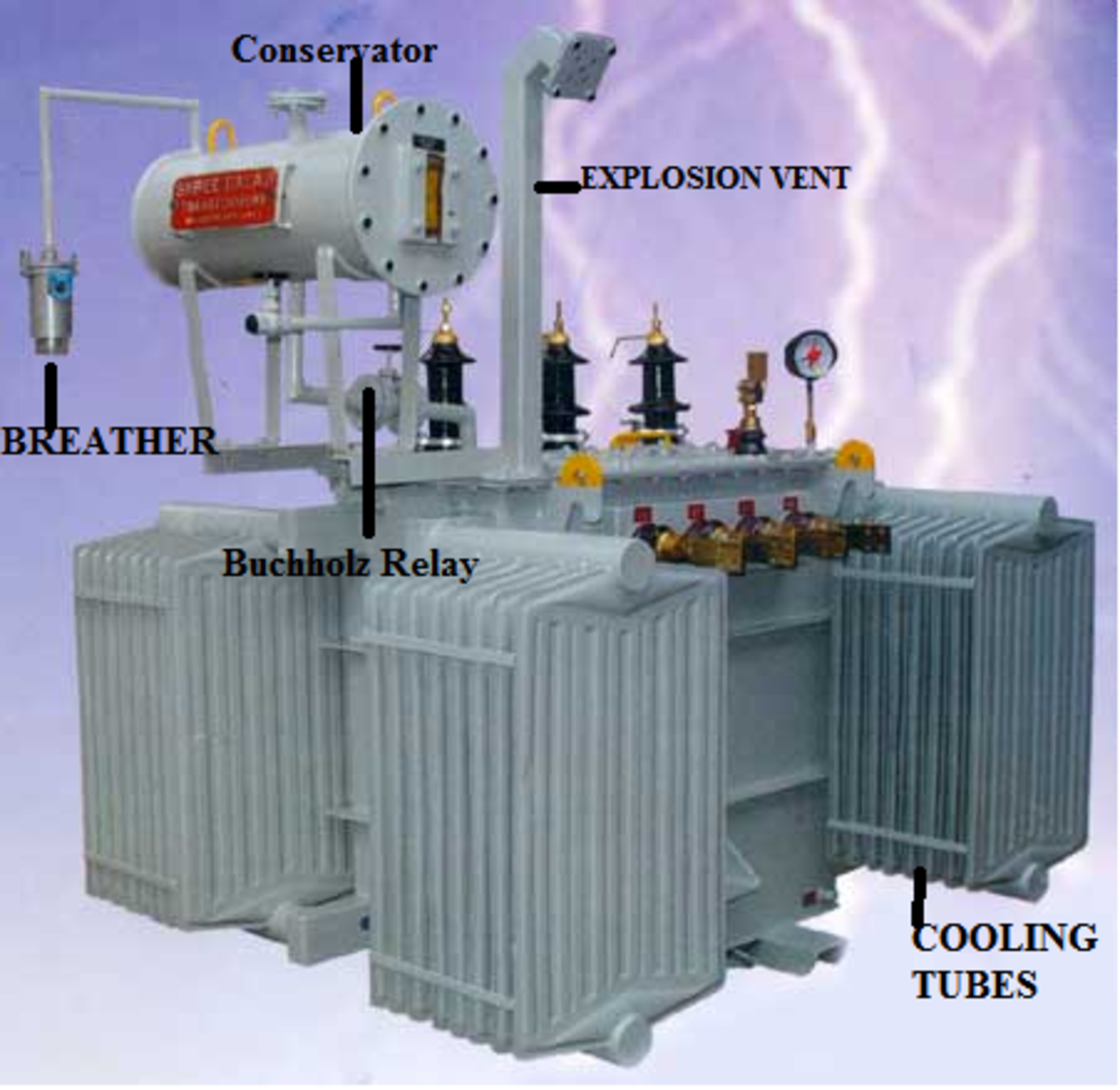 Parts Of A Power Transformer Owlcation